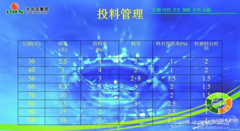 幻灯片113.JPG