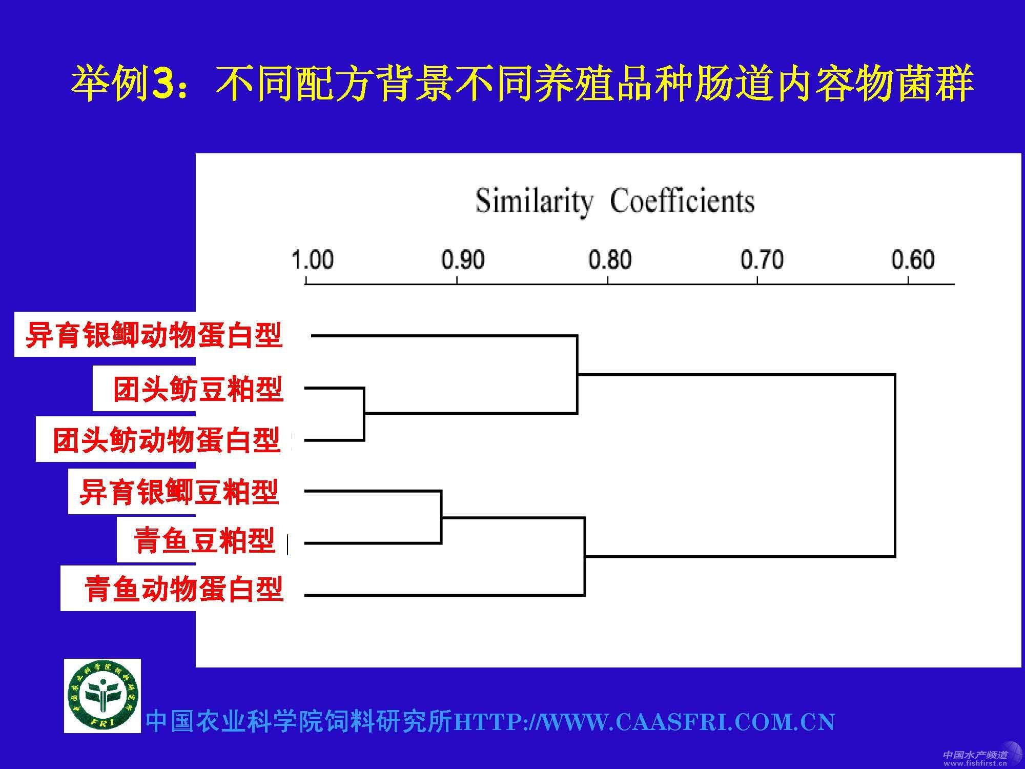 图文直播—第三届华东地区水产动物营养与饲料科技
