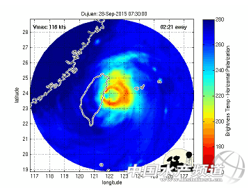台风的垂直结构