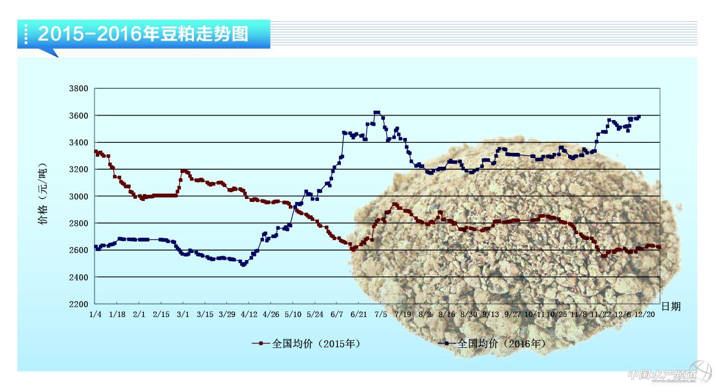 中国城乡二元结构指数 最新数据