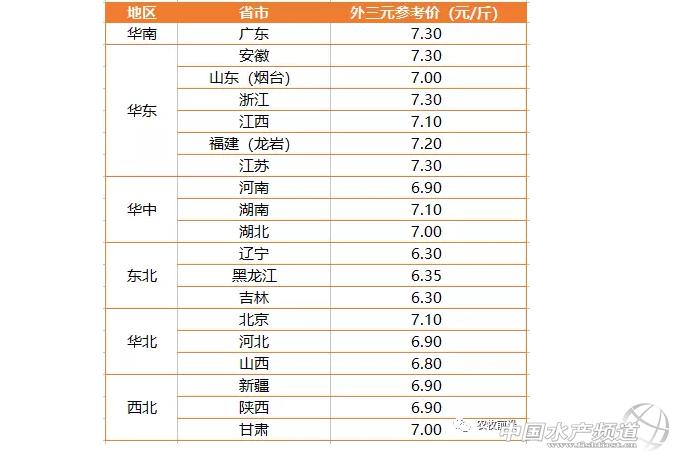 8月16日生猪价格预测 | 部分地区小幅度涨跌