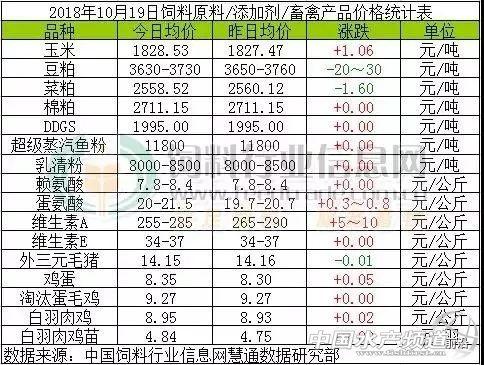 ��纾�锛�璞�绮��磋�浜�310��/��锛��绘���风�兼��楗叉����锛�www.njs168.net