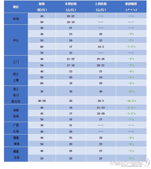 http://www.880759.com/zhanjiangxinwen/5662.html