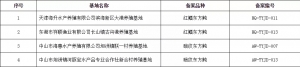 第七批养殖河鲀鱼源基地名单公布,广东2家企业榜上有名