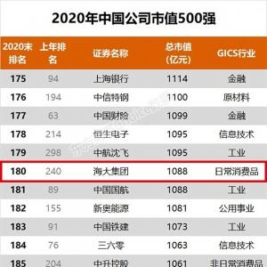 """海大再创""""中国上市公司市值500强""""排名新高"""
